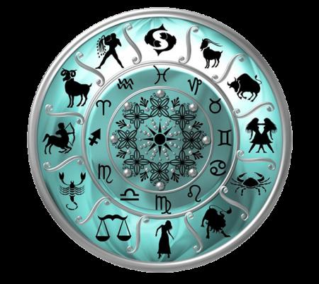 Расчет гороскопа по дате рождения